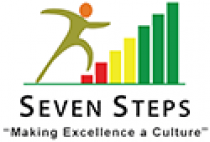 Seven Steps Business Transformation Systems